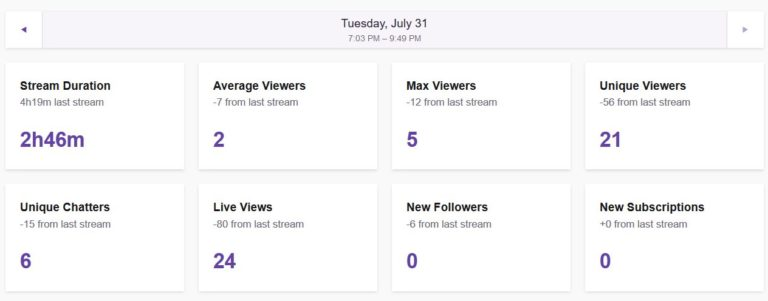 Growing my Twitch Channel -#1 – Setting Goals.